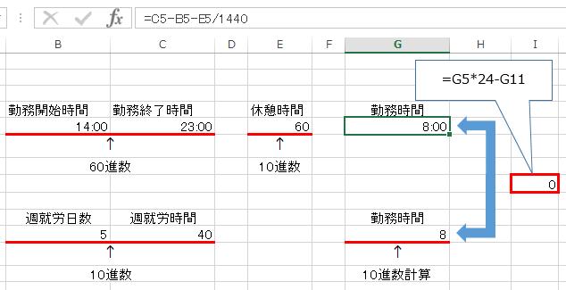 10進数60進数の変換例